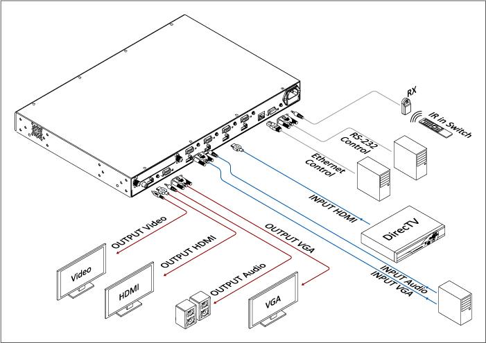 sb-3693 8 2 hdmi-vga quad-pip-pop selector switch scaler