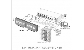 Hdmi Wiring Diagram additionally Dish  work Wiring Diagram Outdoor also Female To Xlr Male Mono Audio Cable furthermore cast Hdmi Diagram furthermore Hdmi To Audio Converter. on hdmi splitter wiring diagram