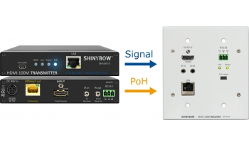 HDMI HDBaseT Extender with (PoH)