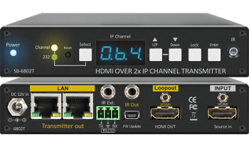 HDMI Over 2xIP Extender