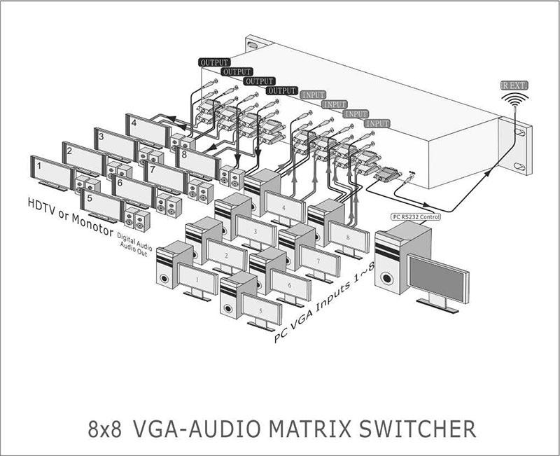 f coax to vga wiring diagram